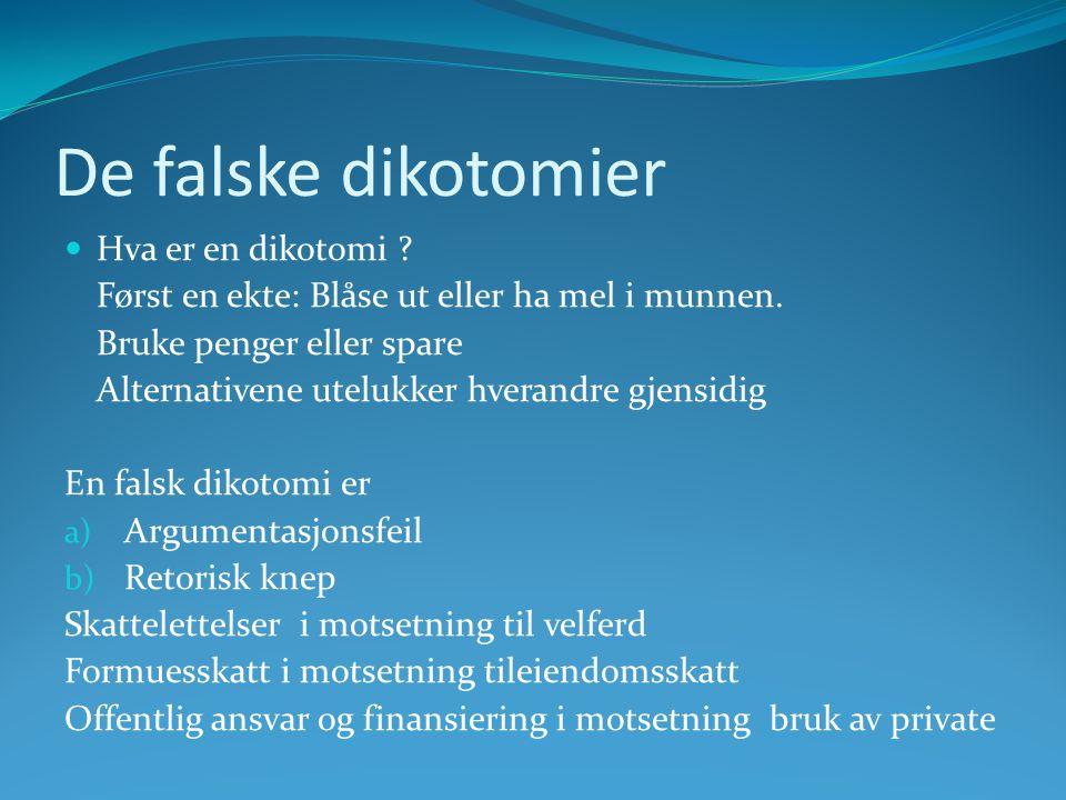 De falske dikotomier  Hva er en dikotomi . Først en ekte: Blåse ut eller ha mel i munnen.