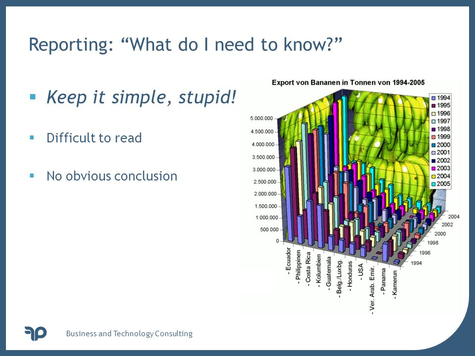 v Business and Technology Consulting Reporting: What do I need to know  Keep it simple, stupid.
