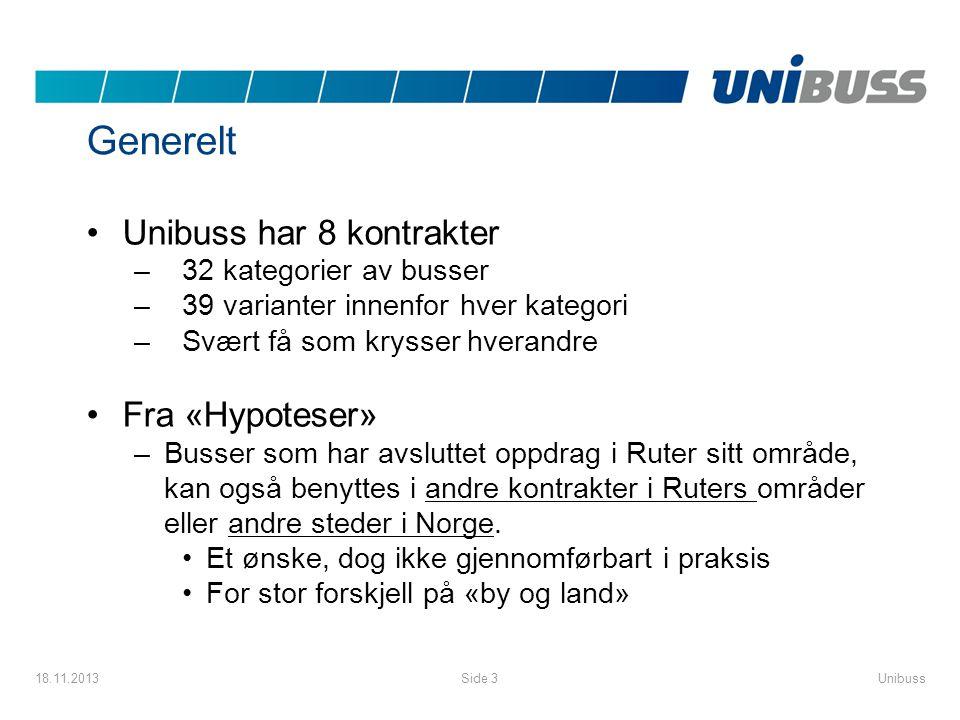 Generelt •Unibuss har 8 kontrakter –32 kategorier av busser –39 varianter innenfor hver kategori –Svært få som krysser hverandre •Fra «Hypoteser» –Busser som har avsluttet oppdrag i Ruter sitt område, kan også benyttes i andre kontrakter i Ruters områder eller andre steder i Norge.