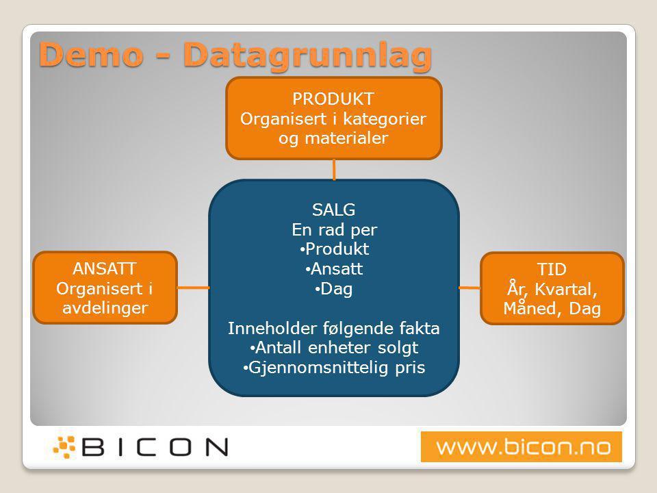 Demo - Datagrunnlag ANSATT Organisert i avdelinger PRODUKT Organisert i kategorier og materialer TID År, Kvartal, Måned, Dag SALG En rad per • Produkt