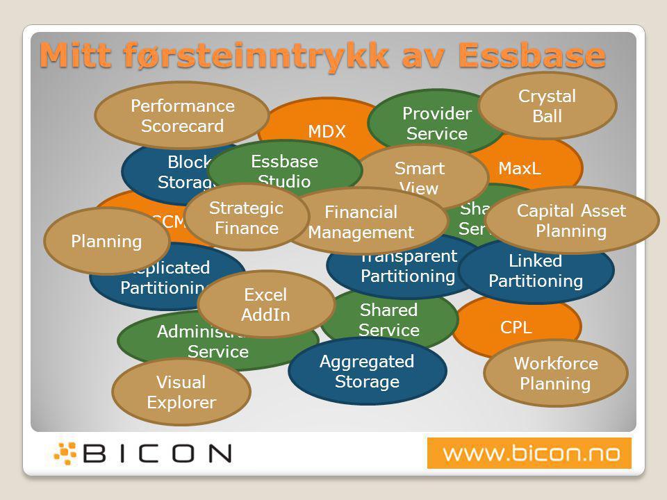 Mitt førsteinntrykk av Essbase Litt vrient å installere +Mange komponenter +Mange språk +Mange grensesnitt +Mange applikasjoner +Mange prosesser og tjenester =Mange timer med moro 