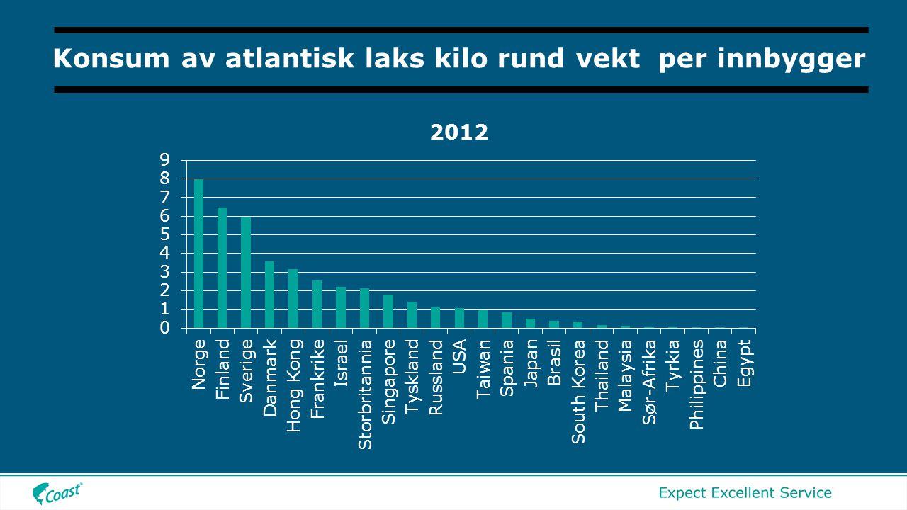 Konsum av atlantisk laks kilo rund vekt per innbygger