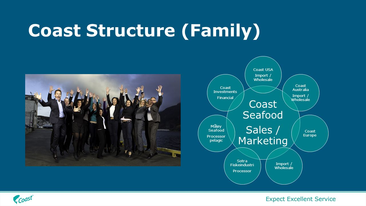 Coast Structure (Family) Coast Seafood Sales / Marketing Coast USA Import / Wholesale Coast Australia Import / Wholesale Coast Europe Import / Wholesale Sotra Fiskeindustri Processor Måløy Seafood Processor pelagic Coast Investments Financial