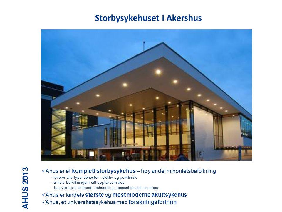 Menneskelig nær – faglig sterk 3 Storbysykehuset i Akershus AHUS 2013  Ahus er et komplett storbysykehus – høy andel minoritetsbefolkning - leverer alle typer tjenester - elektiv og poliklinisk - til hele befolkningen i sitt opptaksområde - fra nyfødte til lindrende behandling i pasienters siste livsfase  Ahus er landets største og mest moderne akuttsykehus  Ahus, et universitetssykehus med forskningsfortrinn