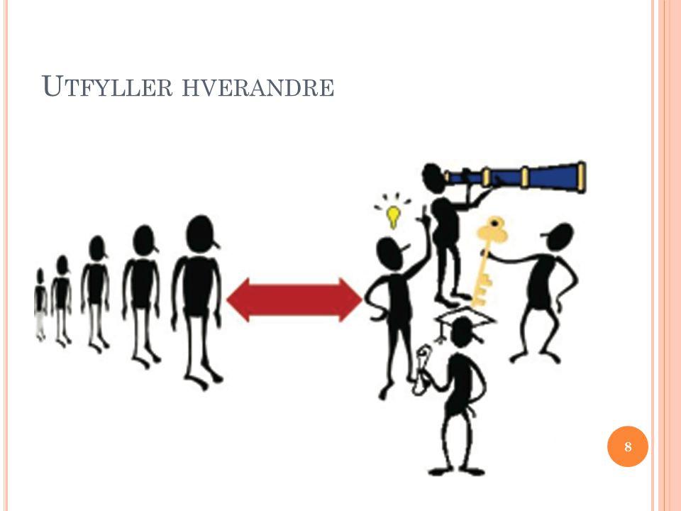 U TFYLLER HVERANDRE 8