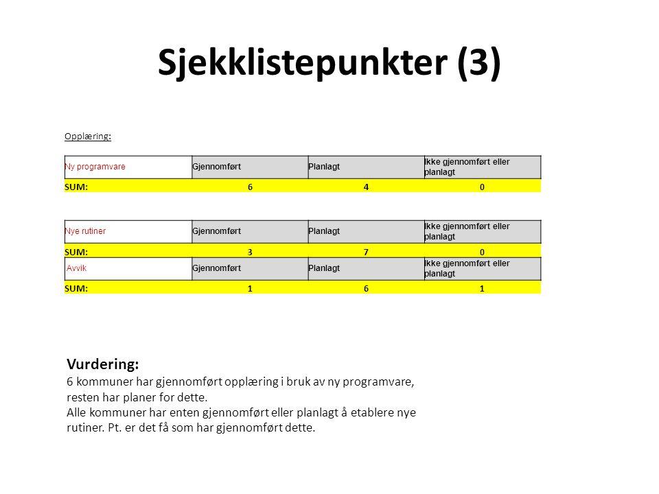 Sjekklistepunkter (3) Opplæring: Ny programvareGjennomførtPlanlagt Ikke gjennomført eller planlagt SUM:640 Nye rutinerGjennomførtPlanlagt Ikke gjennom