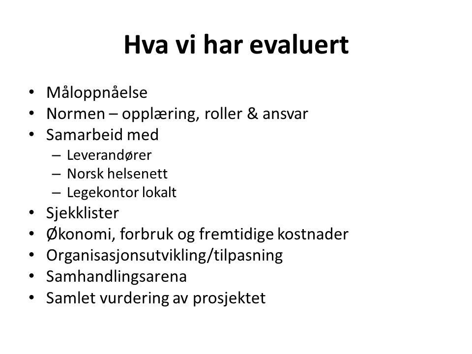 Hva vi har evaluert • Måloppnåelse • Normen – opplæring, roller & ansvar • Samarbeid med – Leverandører – Norsk helsenett – Legekontor lokalt • Sjekkl