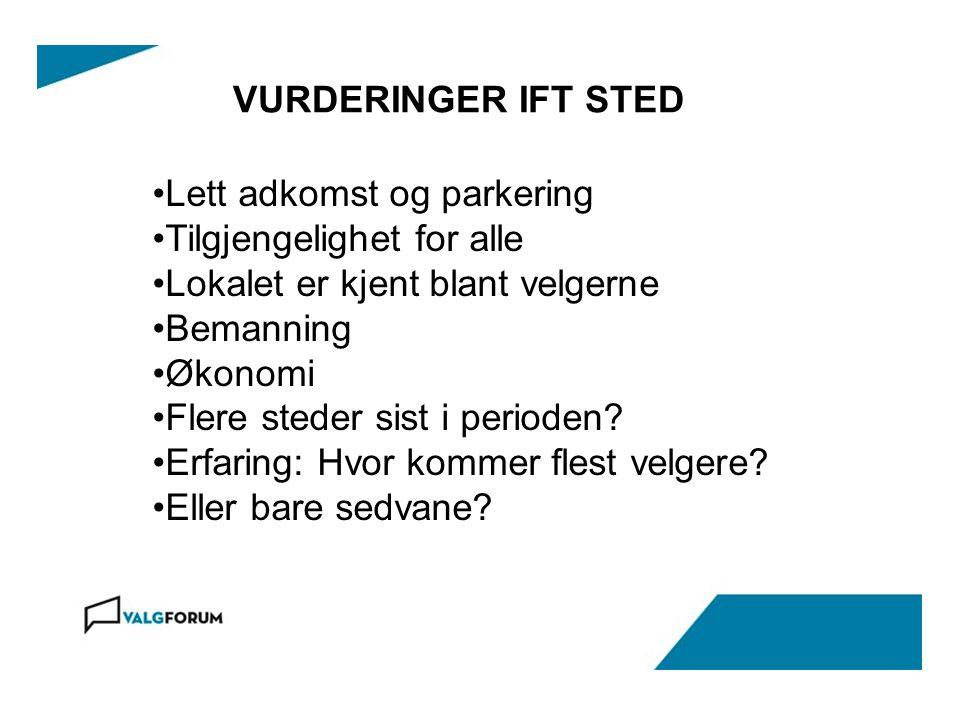 VURDERINGER IFT STED •Lett adkomst og parkering •Tilgjengelighet for alle •Lokalet er kjent blant velgerne •Bemanning •Økonomi •Flere steder sist i perioden.