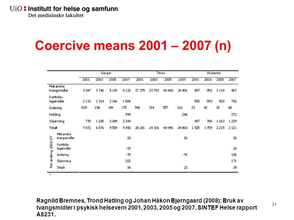 Coercive means 2001 – 2007 (n) Ragnild Bremnes, Trond Hatling og Johan Håkon Bjørngaard (2008): Bruk av tvangsmidler i psykisk helsevern 2001, 2003, 2
