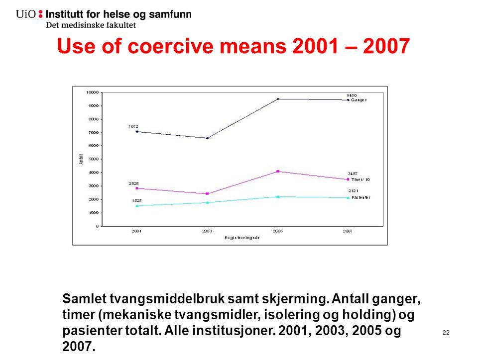 Use of coercive means 2001 – 2007 Samlet tvangsmiddelbruk samt skjerming. Antall ganger, timer (mekaniske tvangsmidler, isolering og holding) og pasie