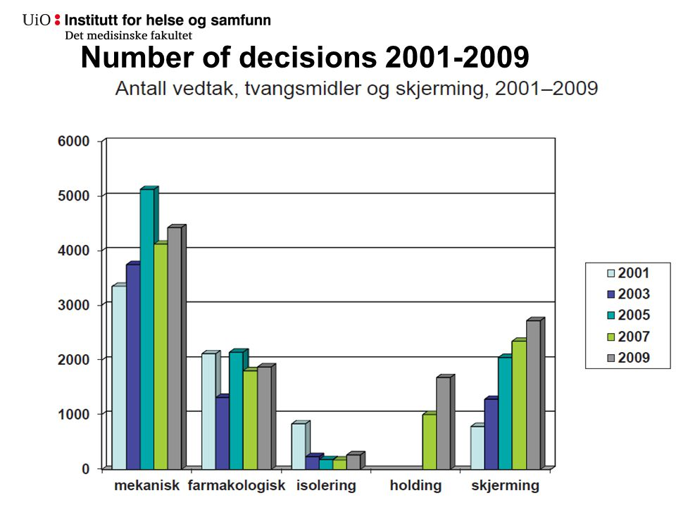 Number of decisions 2001-2009 Tonje Lossius Husum25