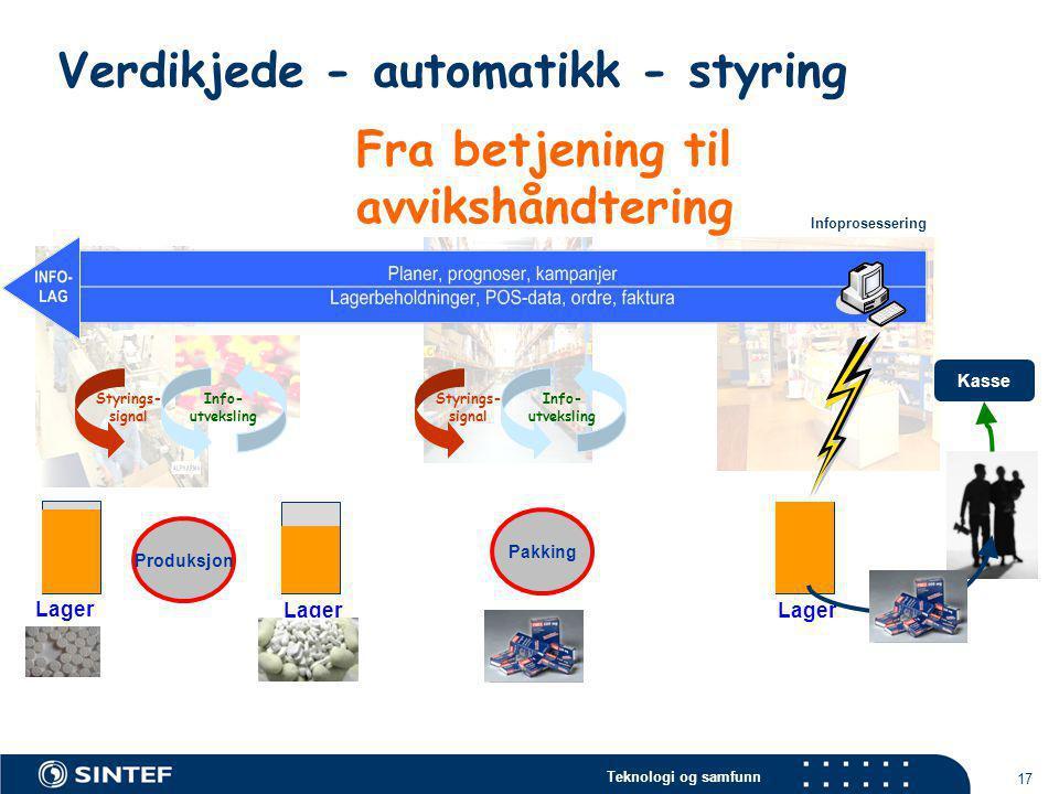 Teknologi og samfunn 17 Kasse Produksjon Pakking Lager Info- utveksling Styrings- signal Info- utveksling Styrings- signal Infoprosessering Verdikjede