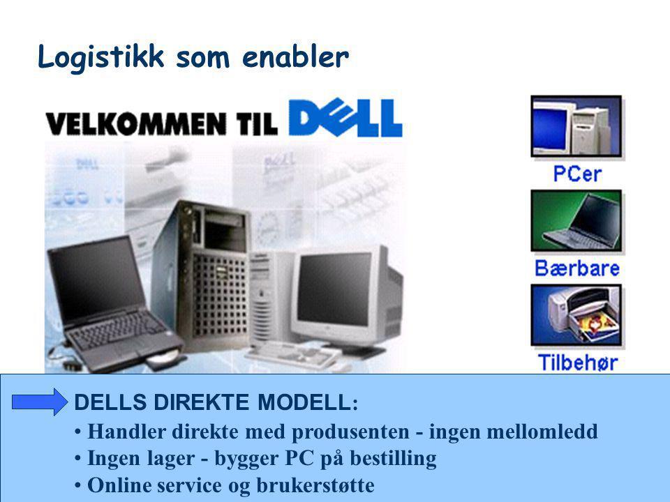 Teknologi og samfunn 8 DELLS DIREKTE MODELL : • Handler direkte med produsenten - ingen mellomledd • Ingen lager - bygger PC på bestilling • Online se