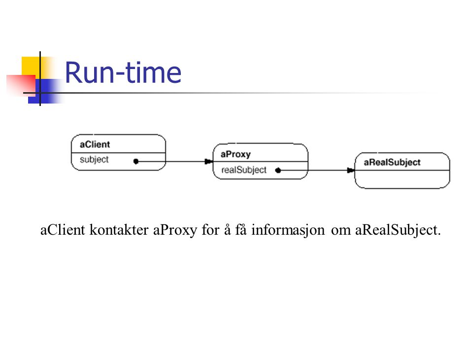 Run-time aClient kontakter aProxy for å få informasjon om aRealSubject.