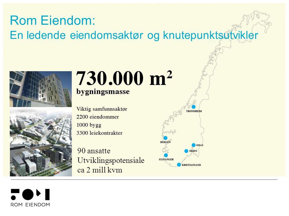Rom Eiendom: En ledende eiendomsaktør og knutepunktsutvikler 90 ansatte Utviklingspotensiale ca 2 mill kvm