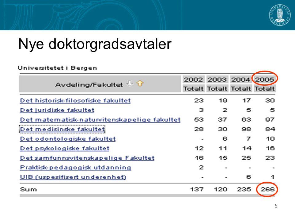 6 Totalt antall doktorgradsavtaler 918-listen!