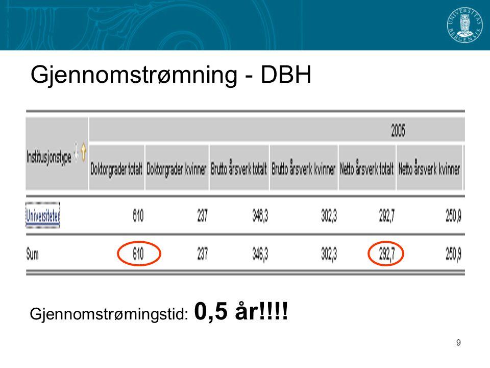 9 Gjennomstrømning - DBH Gjennomstrømingstid: 0,5 år!!!!