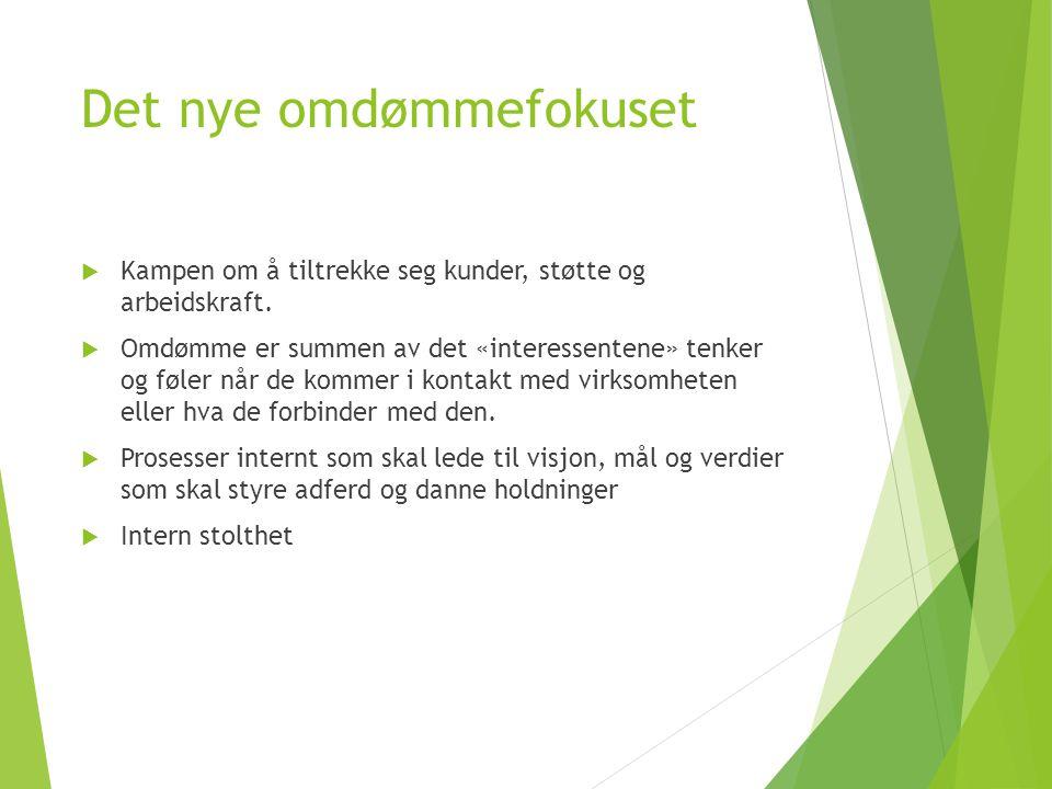 Det nye omdømmefokuset  Kampen om å tiltrekke seg kunder, støtte og arbeidskraft.