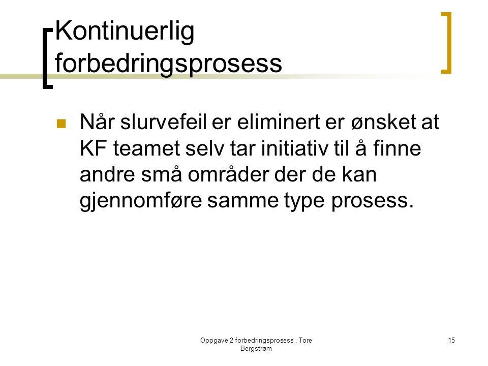 Oppgave 2 forbedringsprosess, Tore Bergstrøm 15 Kontinuerlig forbedringsprosess  Når slurvefeil er eliminert er ønsket at KF teamet selv tar initiati