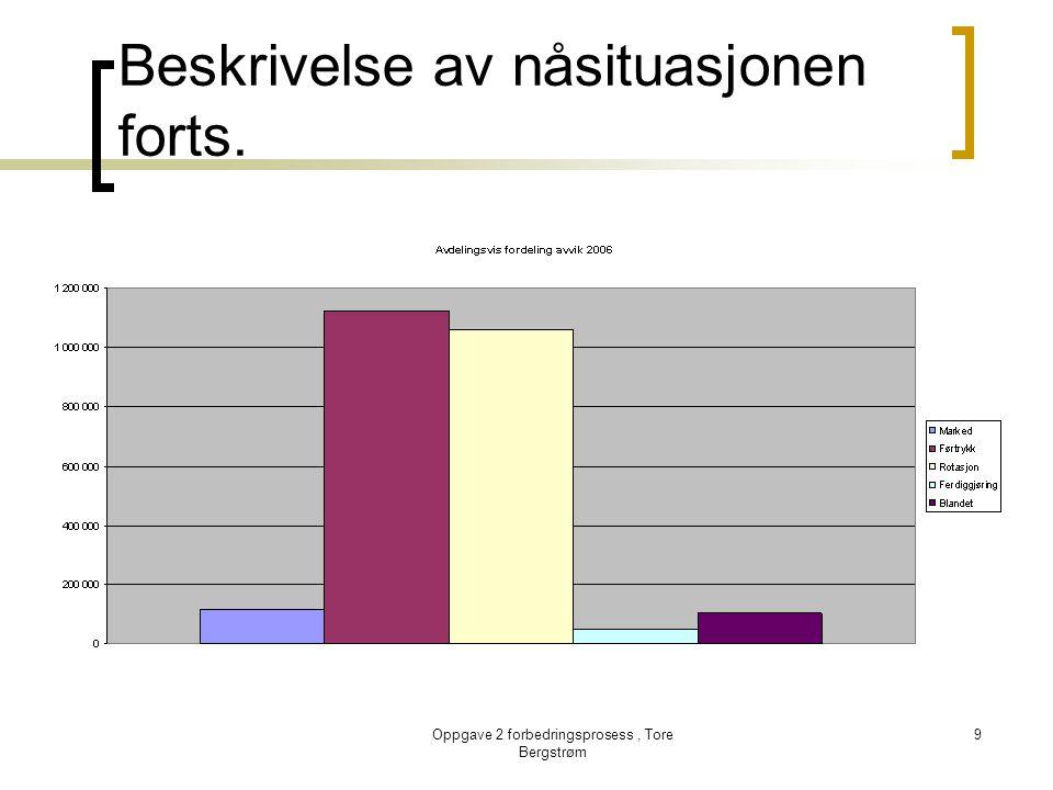 Oppgave 2 forbedringsprosess, Tore Bergstrøm 9 Beskrivelse av nåsituasjonen forts.
