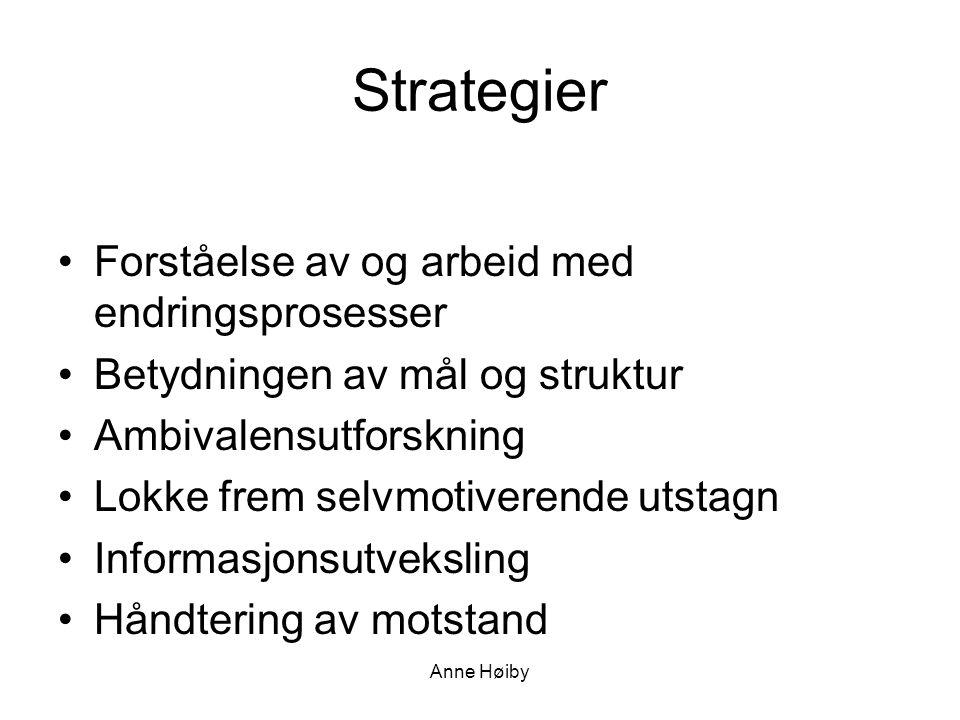 Strategier •Forståelse av og arbeid med endringsprosesser •Betydningen av mål og struktur •Ambivalensutforskning •Lokke frem selvmotiverende utstagn •Informasjonsutveksling •Håndtering av motstand Anne Høiby