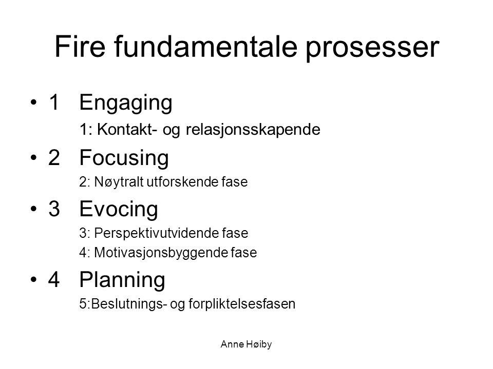 Fire fundamentale prosesser •1Engaging 1: Kontakt- og relasjonsskapende •2 Focusing 2: Nøytralt utforskende fase •3 Evocing 3: Perspektivutvidende fase 4: Motivasjonsbyggende fase •4Planning 5:Beslutnings- og forpliktelsesfasen Anne Høiby