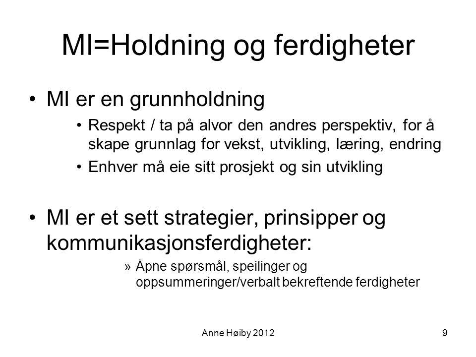 øvelse NivåerEks: Jeg kunne godt tenke meg å begynne å jobbe, men jeg tror ikke jeg kommer til å klare det… Gjentagelse: Papegøye eller synonym Reformulere: underliggende mening eller følelse Anne Høiby 2.2.2012