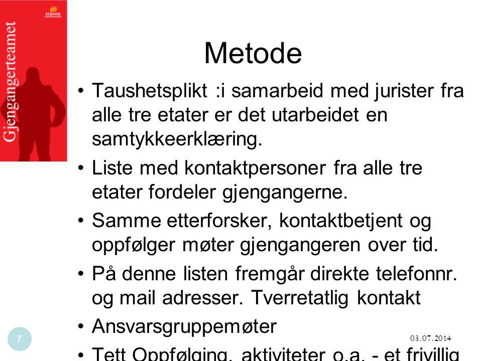FRAMDRIFTSPLAN -INNFØRE BO OG TJENESTEAVTALE -PROSJEKTERING AV BOLIG FOR GJENGANGERE -VIDEREUTVIKLING AV GJENGANGERTEAM -DOMSTOLSARBEID -NASJONALT GJENGANGERNETTVERK -SØKE ØK.