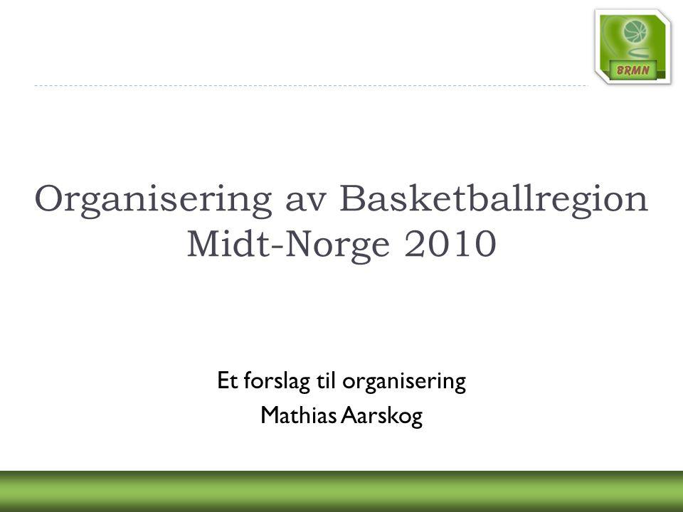 Organisering av Basketballregion Midt-Norge 2010 Et forslag til organisering Mathias Aarskog