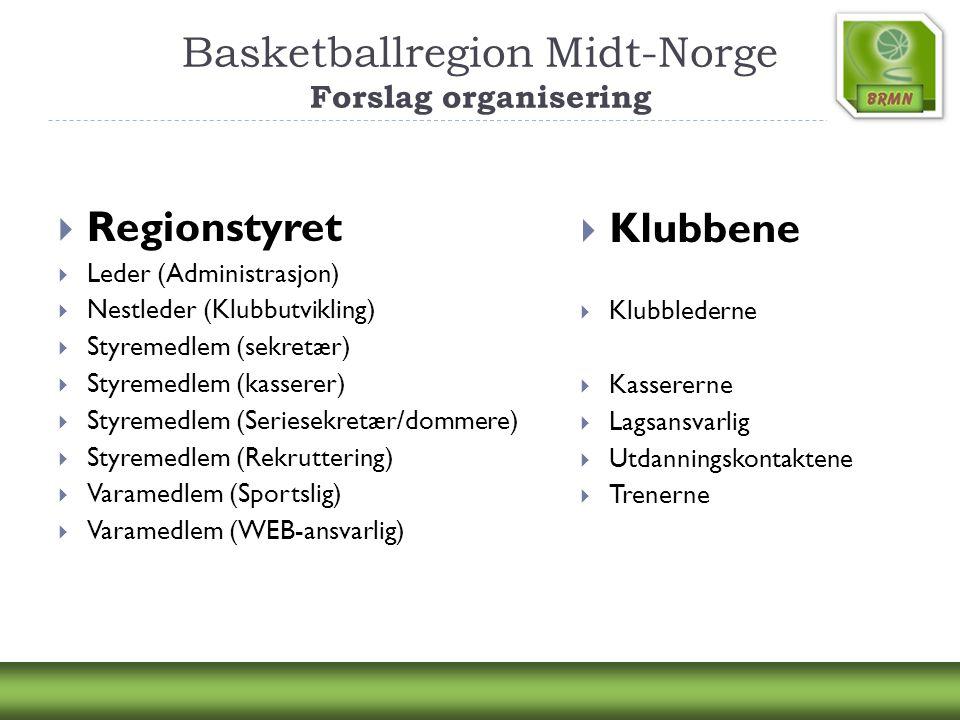 Basketballregion Midt-Norge Forslag organisering  Regionstyret  Leder (Administrasjon)  Nestleder (Klubbutvikling)  Styremedlem (sekretær)  Styre