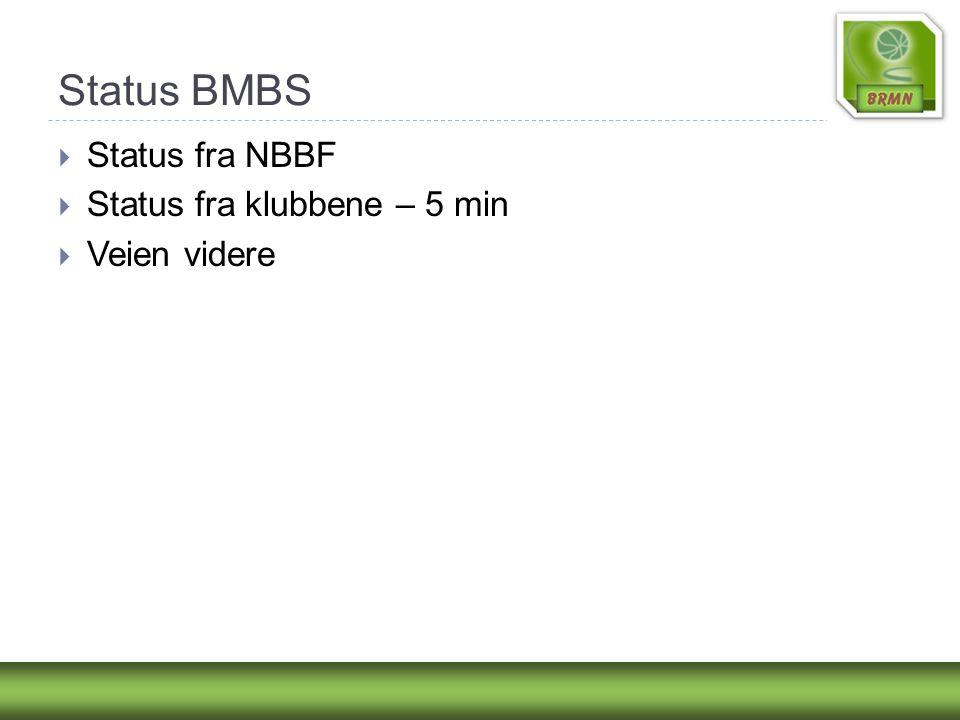 Status BMBS  Status fra NBBF  Status fra klubbene – 5 min  Veien videre