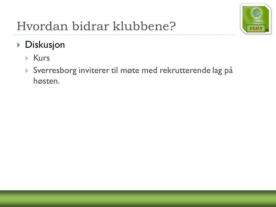 Hvordan bidrar klubbene?  Diskusjon  Kurs  Sverresborg inviterer til møte med rekrutterende lag på høsten.