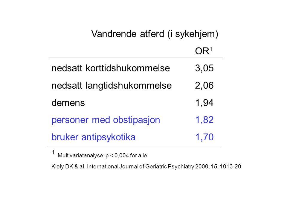 Vandrende atferd (i sykehjem) OR 1 nedsatt korttidshukommelse3,05 nedsatt langtidshukommelse2,06 demens1,94 personer med obstipasjon 1,82 bruker antipsykotika1,70 1 Multivariatanalyse; p < 0,004 for alle Kiely DK & al.