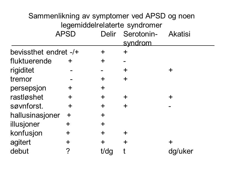 Sammenlikning av symptomer ved APSD og noen legemiddelrelaterte syndromer APSDDelirSerotonin-Akatisi syndrom bevissthet endret -/+++ fluktuerende ++- rigiditet --++ tremor -++ persepsjon ++ rastløshet ++++ søvnforst.