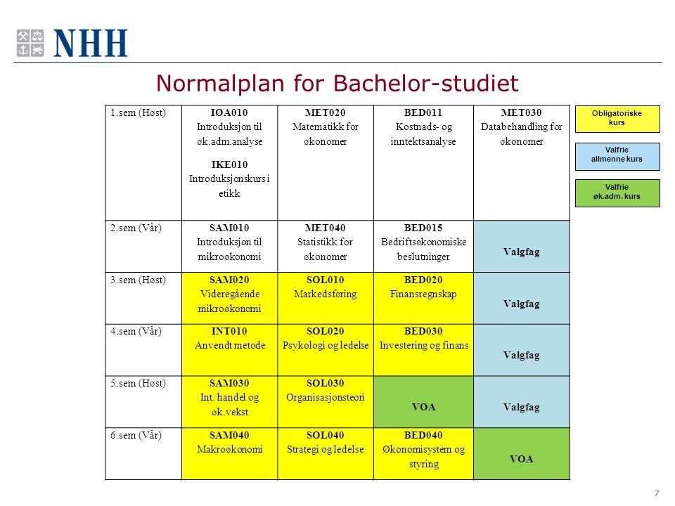7 Normalplan for Bachelor-studiet Obligatoriske kurs Valfrie allmenne kurs Valfrie øk.adm. kurs 1.sem (Høst) IØA010 Introduksjon til øk.adm.analyse IK