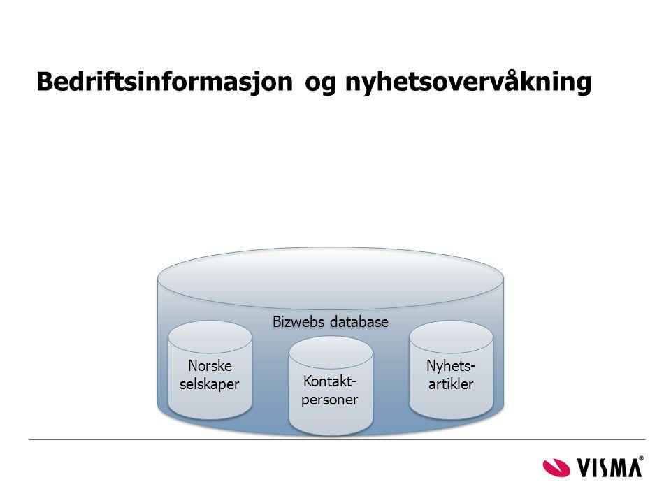 Bizwebs database Visma CRM /ERP bizweb.no Bedriftsinformasjon og nyhetsovervåkning webservice Kontakt- personer Kontakt- personer Nyhets- artikler Nyhets- artikler www Norske selskaper Norske selskaper Ny versjon i 7.40 (juli '09) Integrert fra versjon 4.9 (juli '09) Integrert fra versjon 7.45 (november '09) Integrert fra versjon 5.21.1 (desember '09 )
