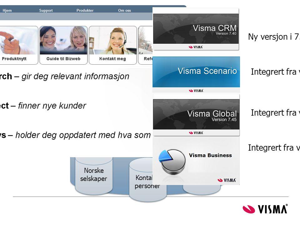 Bizwebs database Visma CRM /ERP bizweb.no Bedriftsinformasjon og nyhetsovervåkning webservice Kontakt- personer Kontakt- personer Nyhets- artikler Nyh