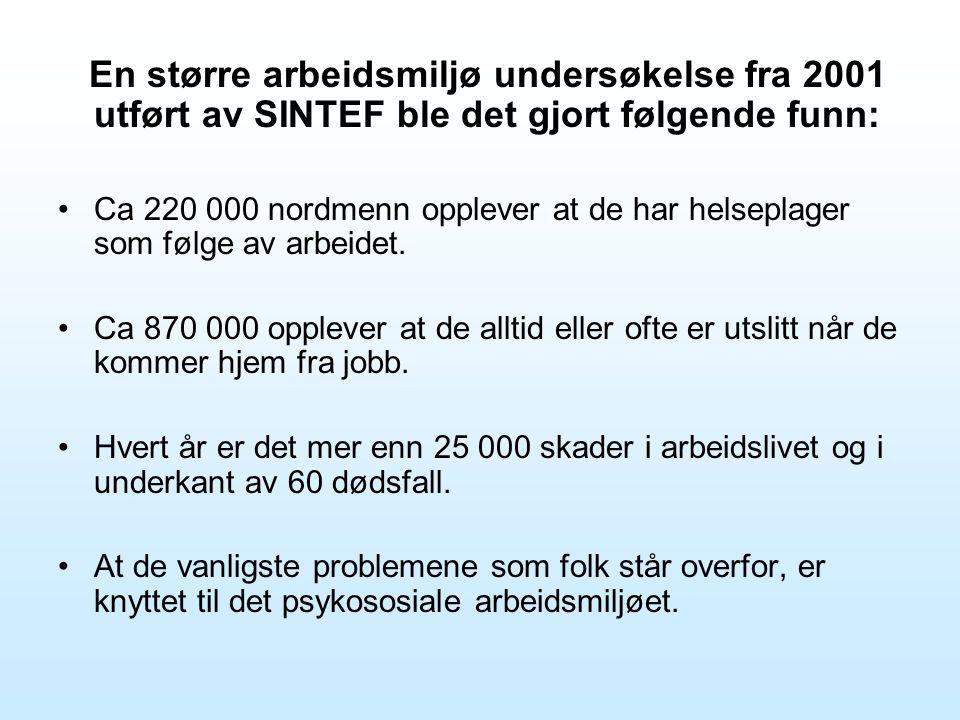 En større arbeidsmiljø undersøkelse fra 2001 utført av SINTEF ble det gjort følgende funn: •Ca 220 000 nordmenn opplever at de har helseplager som føl