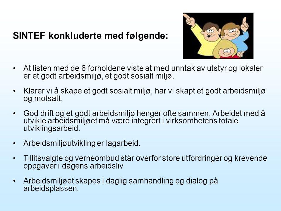 SINTEF konkluderte med følgende: •At listen med de 6 forholdene viste at med unntak av utstyr og lokaler er et godt arbeidsmiljø, et godt sosialt milj