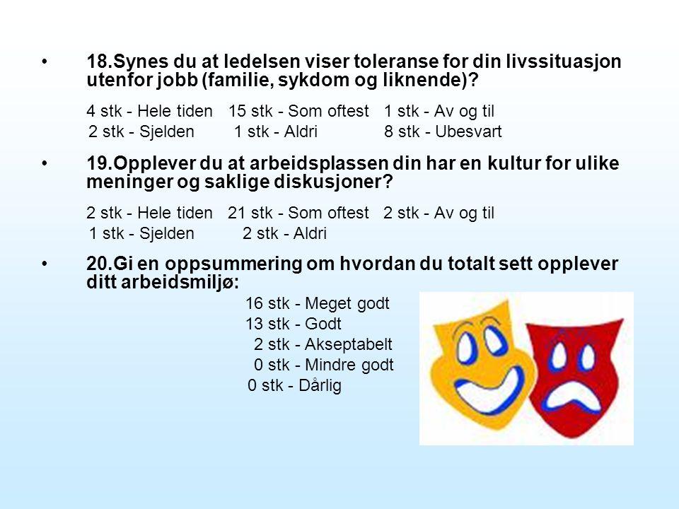 •18.Synes du at ledelsen viser toleranse for din livssituasjon utenfor jobb (familie, sykdom og liknende)? 4 stk - Hele tiden 15 stk - Som oftest 1 st