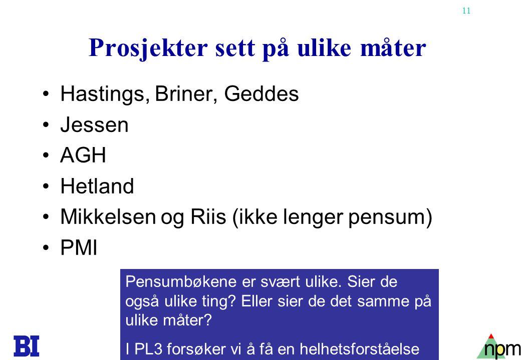 11 Prosjekter sett på ulike måter •Hastings, Briner, Geddes •Jessen •AGH •Hetland •Mikkelsen og Riis (ikke lenger pensum) •PMI Pensumbøkene er svært u