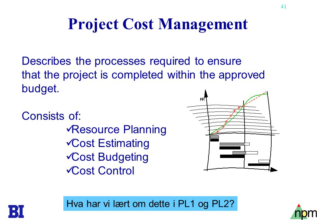 41 Project Cost Management Describes the processes required to ensure that the project is completed within the approved budget. Consists of:  Resourc