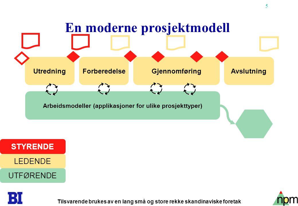 5 En moderne prosjektmodell STYRENDE LEDENDE UTFØRENDE UtredningForberedelseGjennomføringAvslutning Arbeidsmodeller (applikasjoner for ulike prosjektt