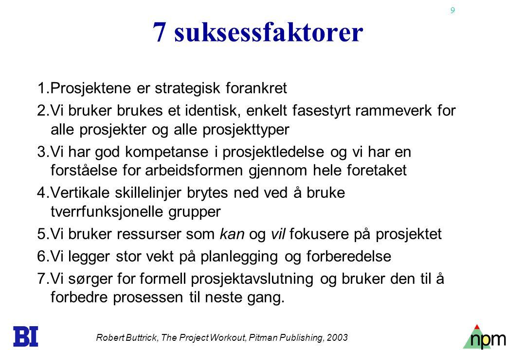 9 7 suksessfaktorer 1.Prosjektene er strategisk forankret 2.Vi bruker brukes et identisk, enkelt fasestyrt rammeverk for alle prosjekter og alle prosj