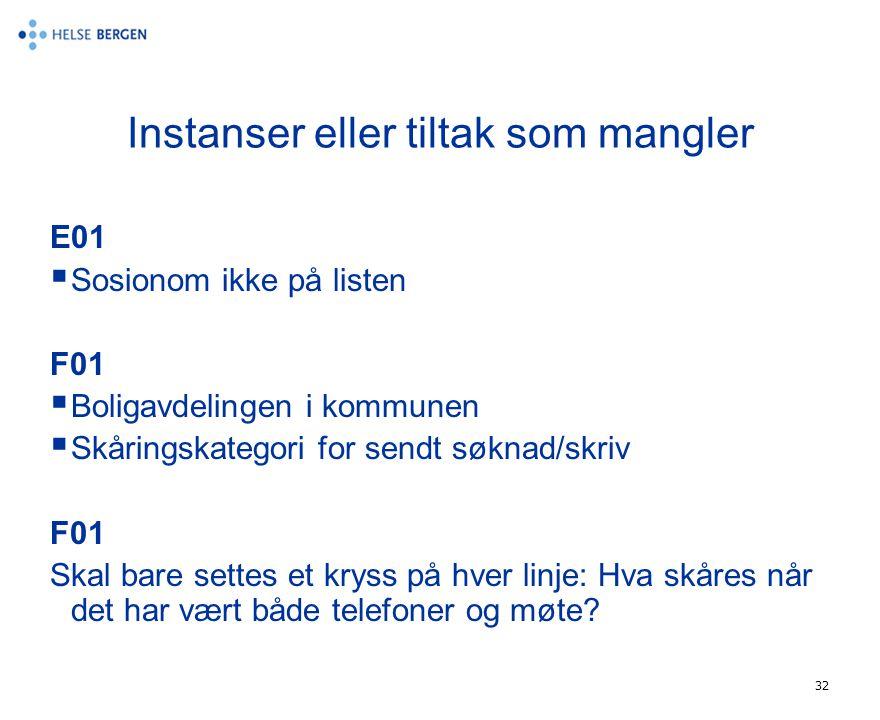 32 Instanser eller tiltak som mangler E01  Sosionom ikke på listen F01  Boligavdelingen i kommunen  Skåringskategori for sendt søknad/skriv F01 Ska
