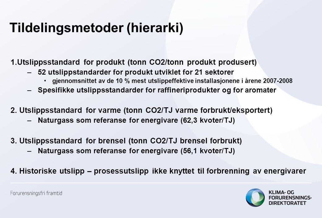 Tildelingsmetoder (hierarki) 1.Utslippsstandard for produkt (tonn CO2/tonn produkt produsert) –52 utslippstandarder for produkt utviklet for 21 sektor