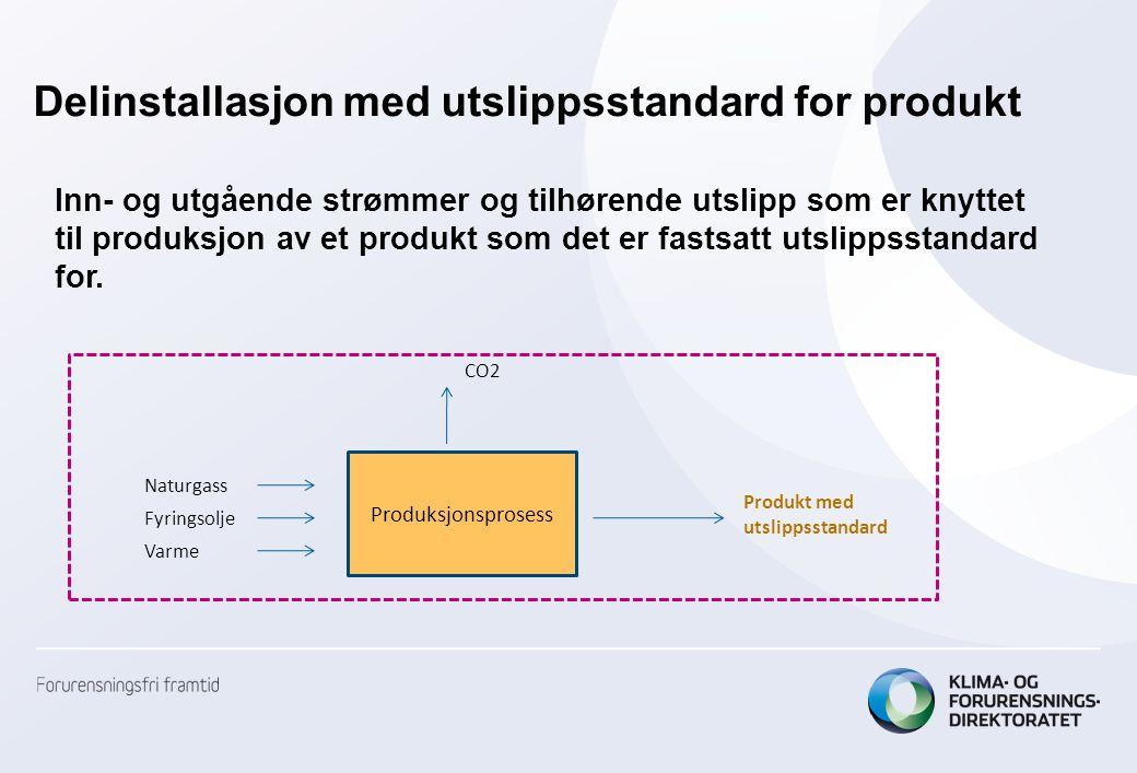 Delinstallasjon med utslippsstandard for produkt Produksjonsprosess Produkt med utslippsstandard CO2 Naturgass Fyringsolje Varme Inn- og utgående strø
