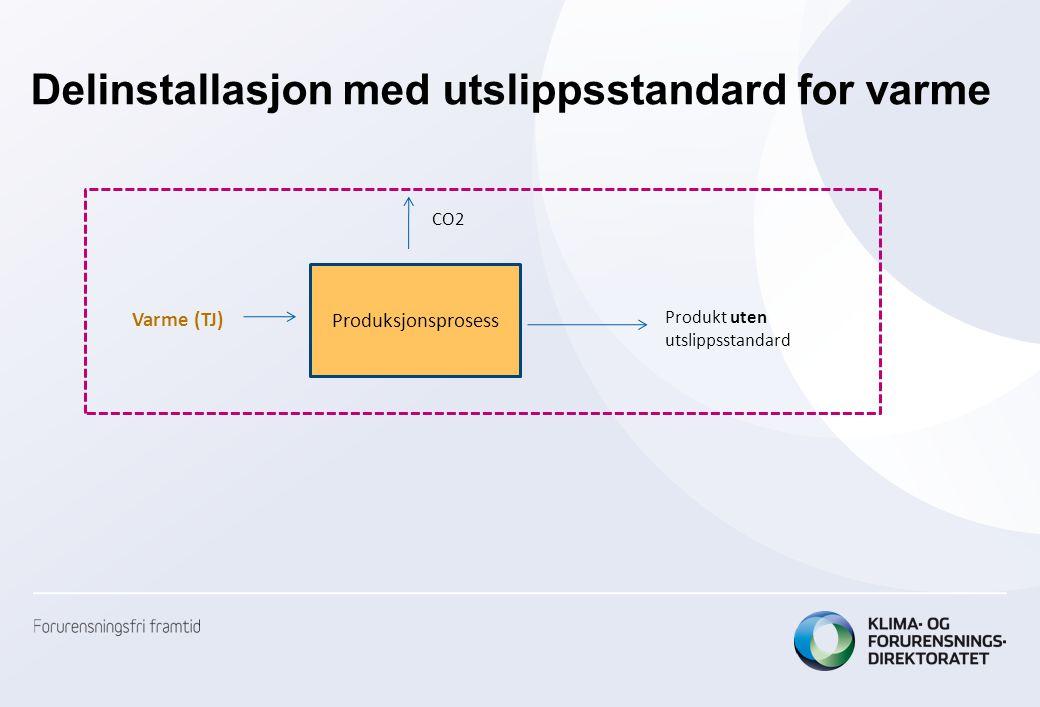 Delinstallasjon med utslippsstandard for varme Produksjonsprosess Produkt uten utslippsstandard CO2 Varme (TJ)