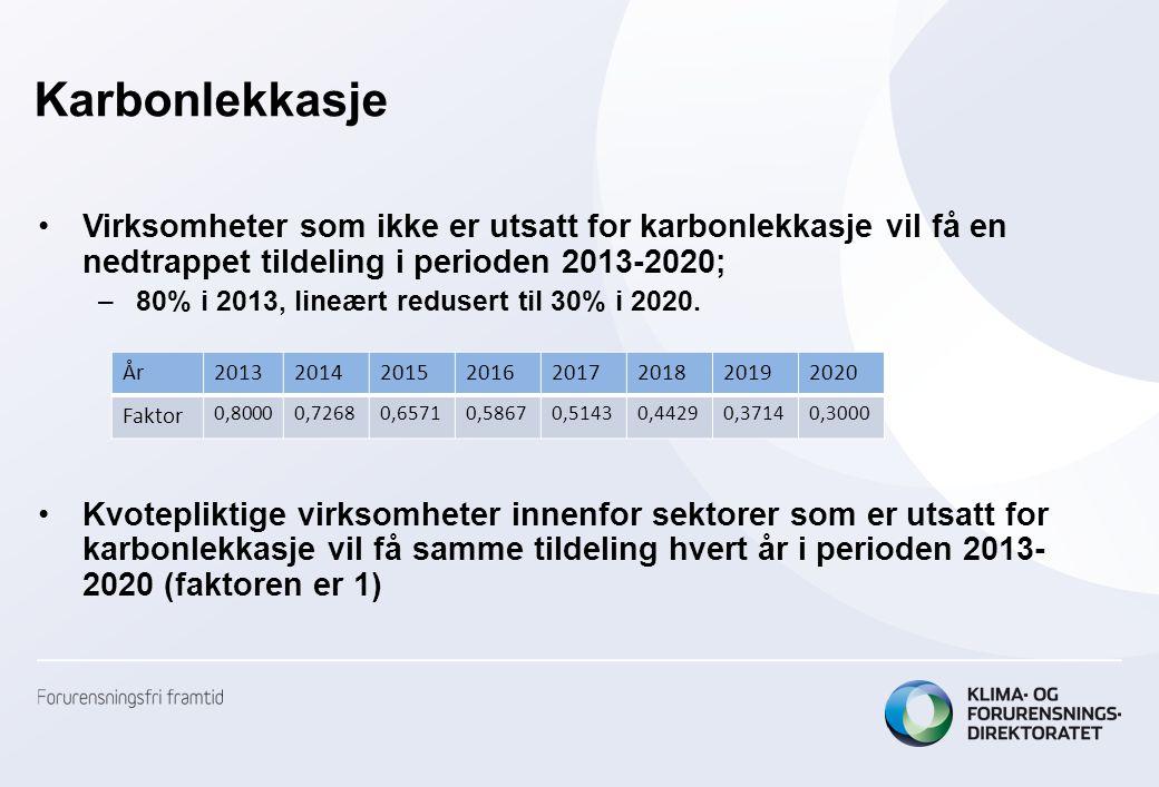 Karbonlekkasje •Virksomheter som ikke er utsatt for karbonlekkasje vil få en nedtrappet tildeling i perioden 2013-2020; –80% i 2013, lineært redusert