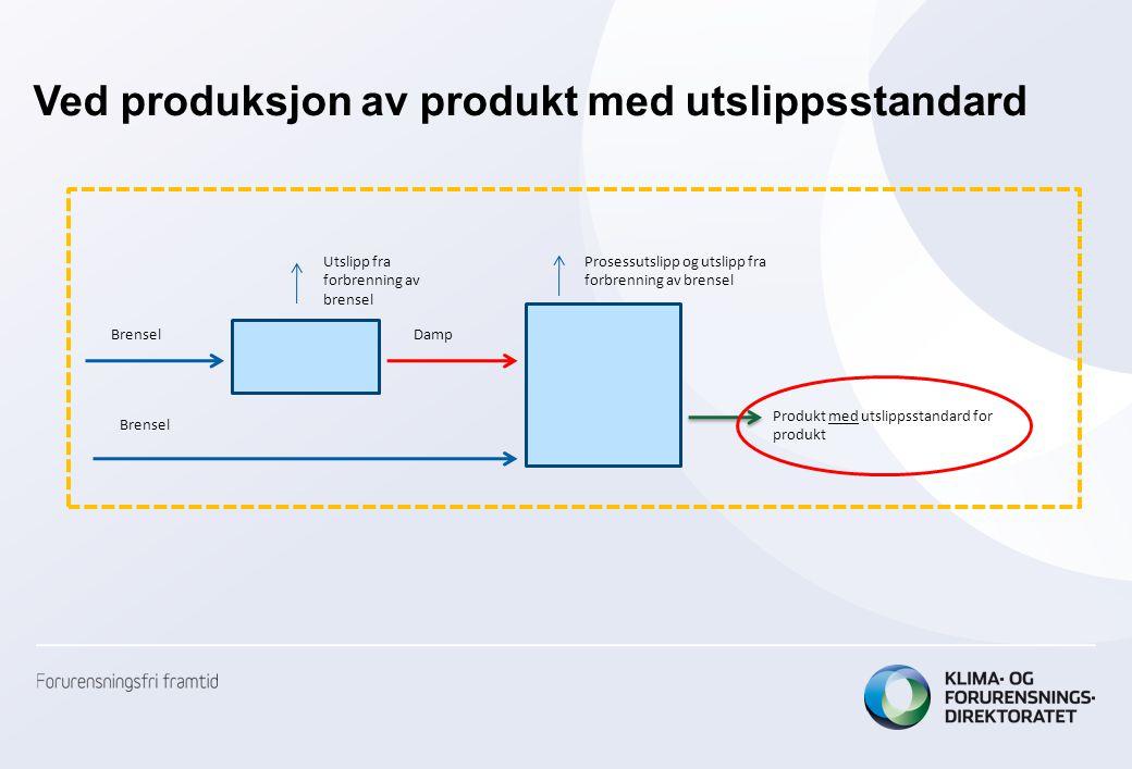 Ved produksjon av produkt med utslippsstandard BrenselDamp Produkt med utslippsstandard for produkt Utslipp fra forbrenning av brensel Brensel Prosess